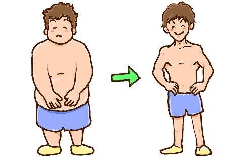 肥満3度の男性が細マッチョに変貌した画像