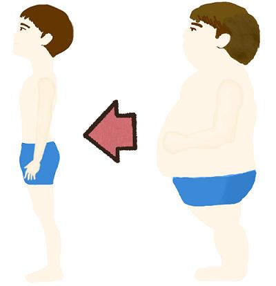 肥満4度の男性が細マッチョになるイメージ画像