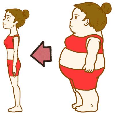 肥満4度の女性が細マッチョになるイメージ画像